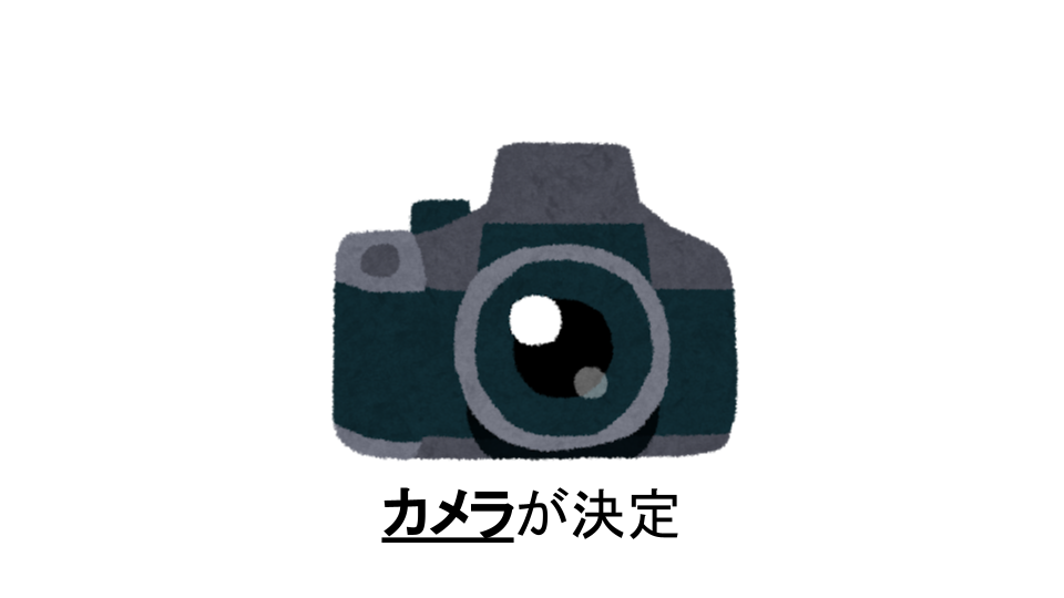 カメラが決定