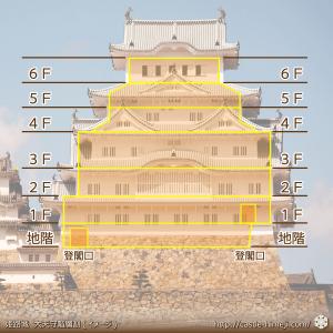 姫路城の構造