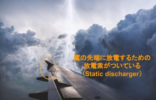 static_discharger
