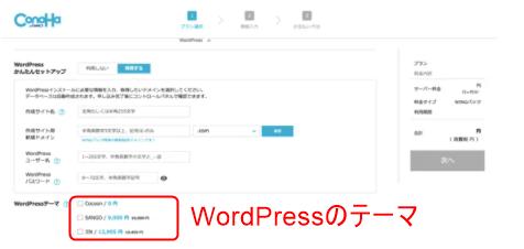 WordPressのテーマ